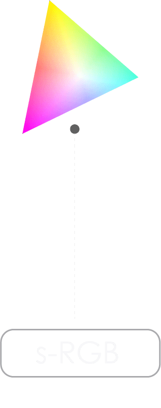 s-RGB