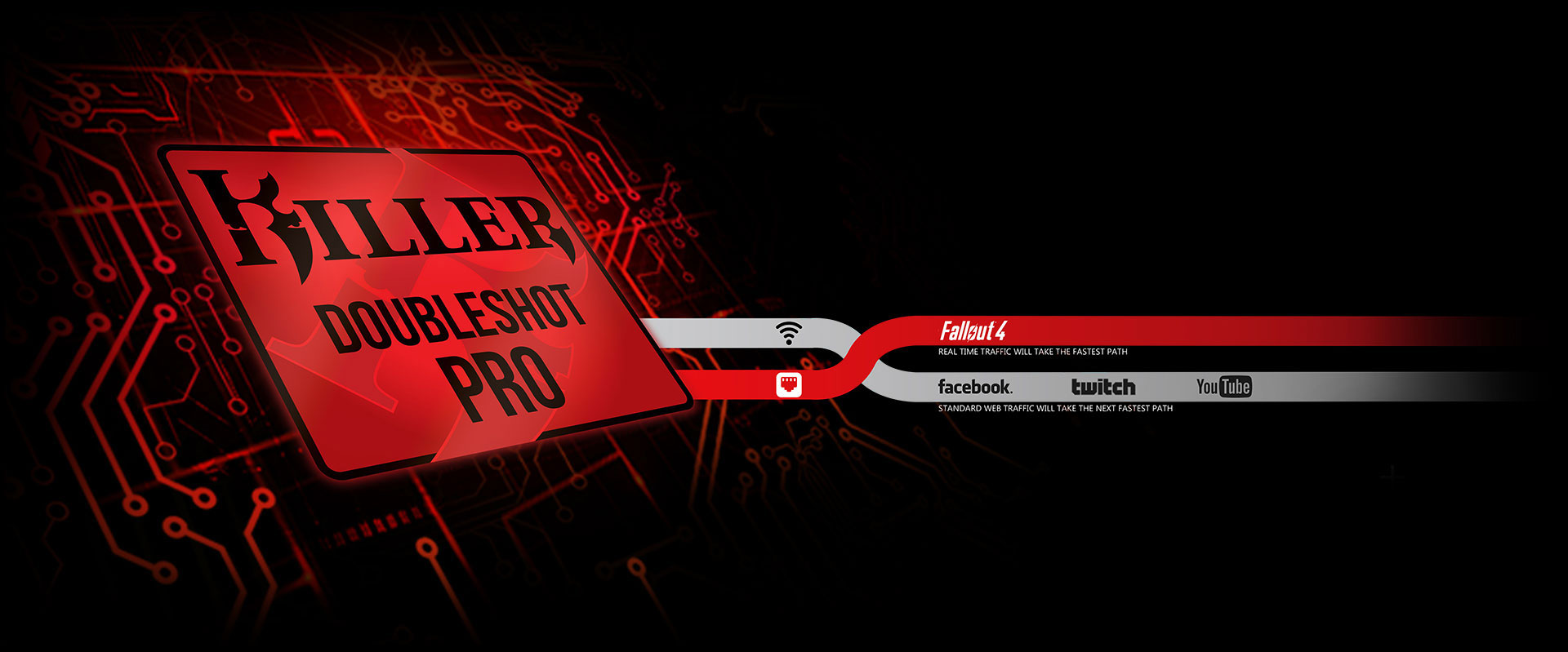 Msi Gt75 Titan The Game Just Got Real Series Circuit 4 Leds Youtube Killer Doubleshot Pro Protecting Your Ping