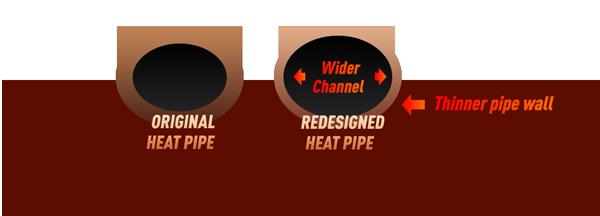msi katana laptop redsigned heat pipe
