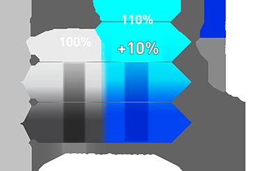 WS63VR 7RL | Workstation - The best laptop for CAD & 3D modeling