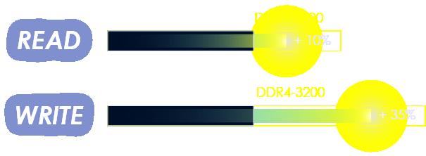 GS76 Raider DDR4