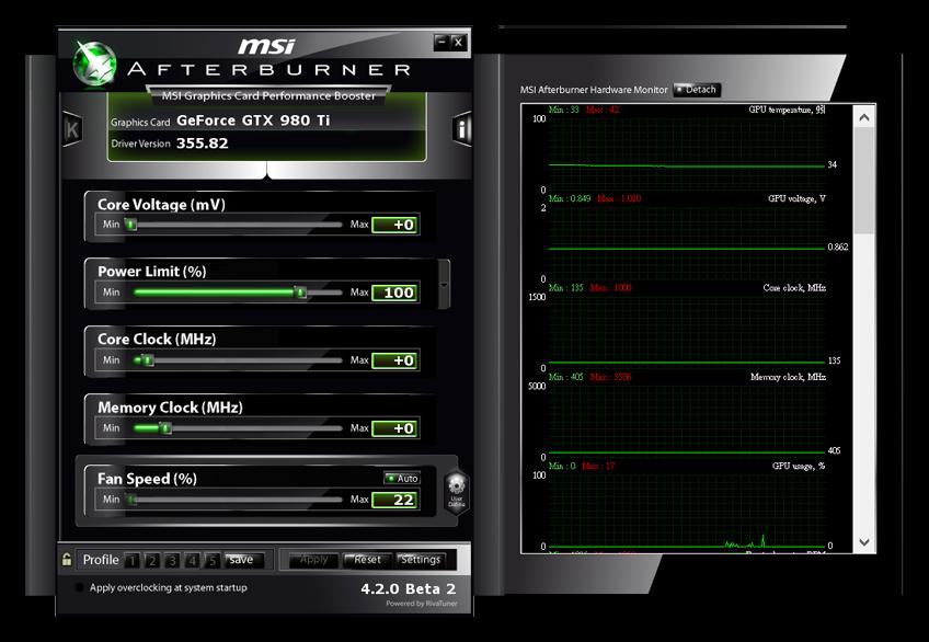 GeForce GTX 980 Ti SEA HAWK | Graphics card - The world leader in