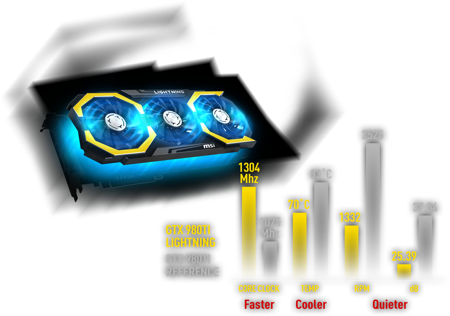 GeForce GTX 980 Ti LIGHTNING LE | Graphics card - The world