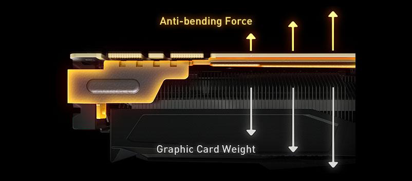 Anti-bending ile