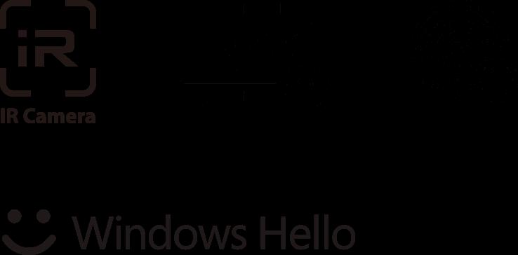 icon Windows hello TPM2.0 Finger print