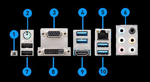 MSI B450-A PRO MAX back panel ports
