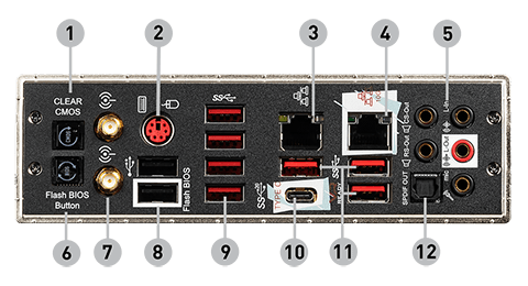 MSI creator x299 back panel ports