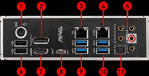 MAG B460 TOMAHAWK back panel ports