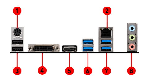 MAG B460M BAZOOKA back panel ports
