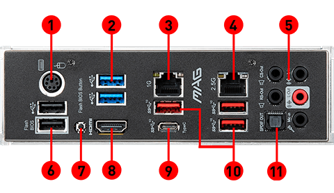 MAG X570S TORPEDO MAX back panel ports