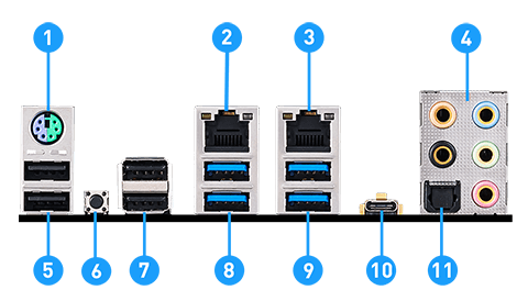 MSI X299 PRO back panel ports