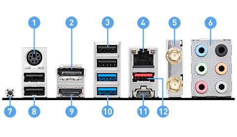 MSI Z590-A PRO back panel ports