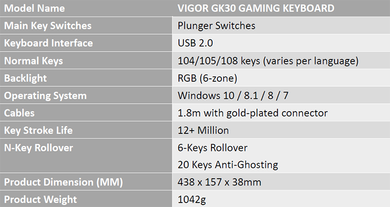 VIGOR GK30 GAMING KEYBOARD