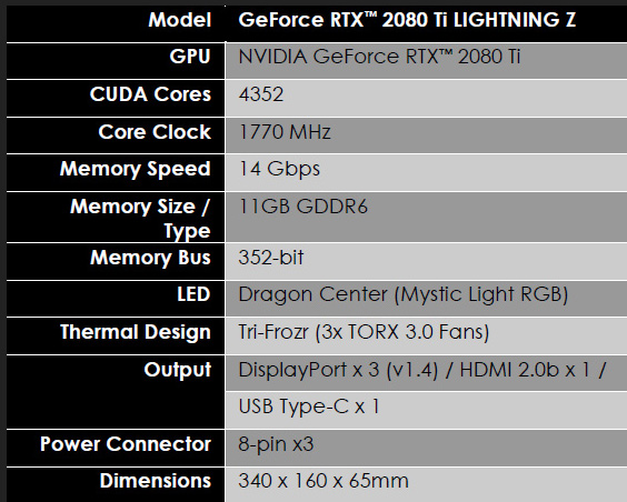 معرفی کامل گرافیک MSI ANNOUNCES GEFORCE RTX™ 2080 TI LIGHTNING Z