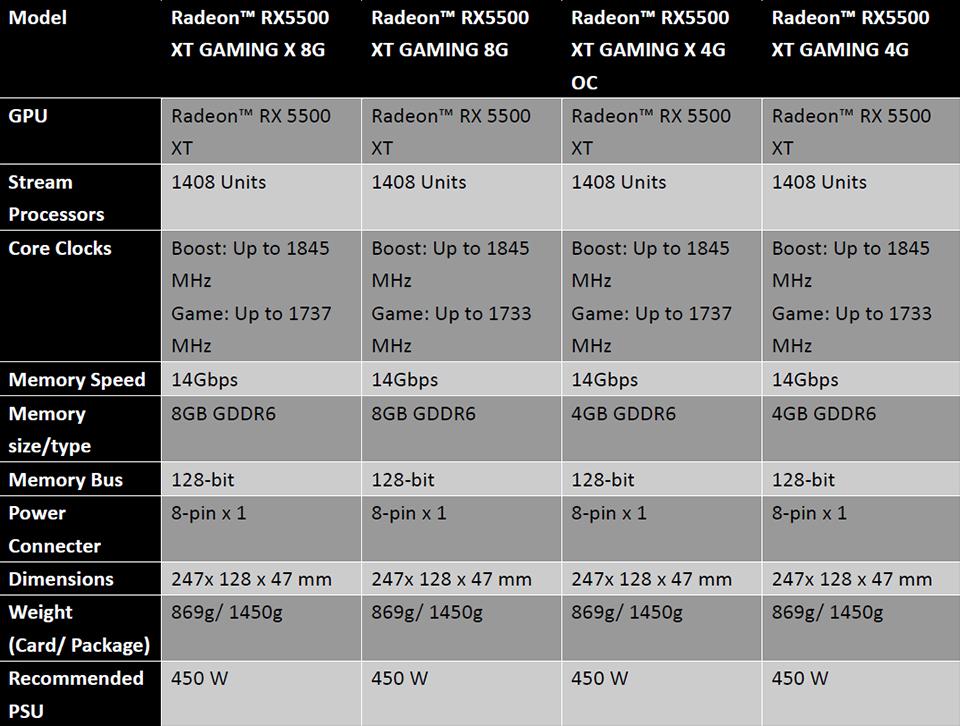 Radeon™ RX 5500 XT GAMING