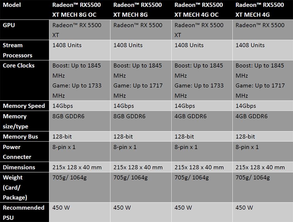 RADEON™ RX 5500 XT MECH