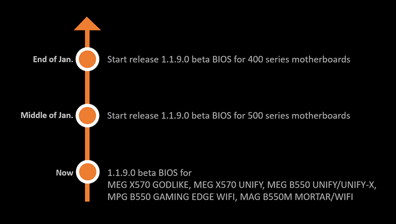 AMD COMBO PI BIOS UPDATE