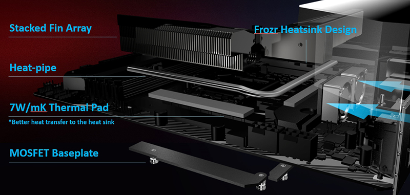 Cooling and Premium Thermal Solution