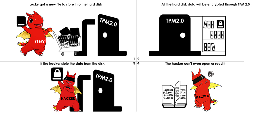 TPM 2.0 Solution