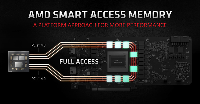 AMD 500 Series