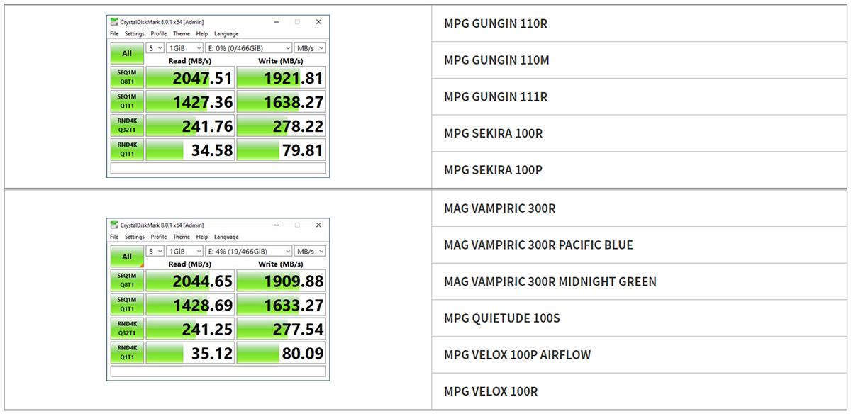 capabilities of each MSI PC case