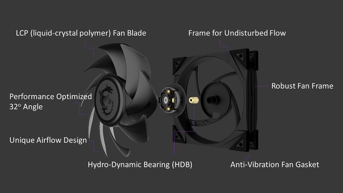 Everything Begins With the Fan