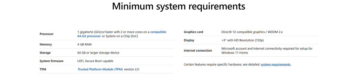 Minimum System Requirements for Windows 11