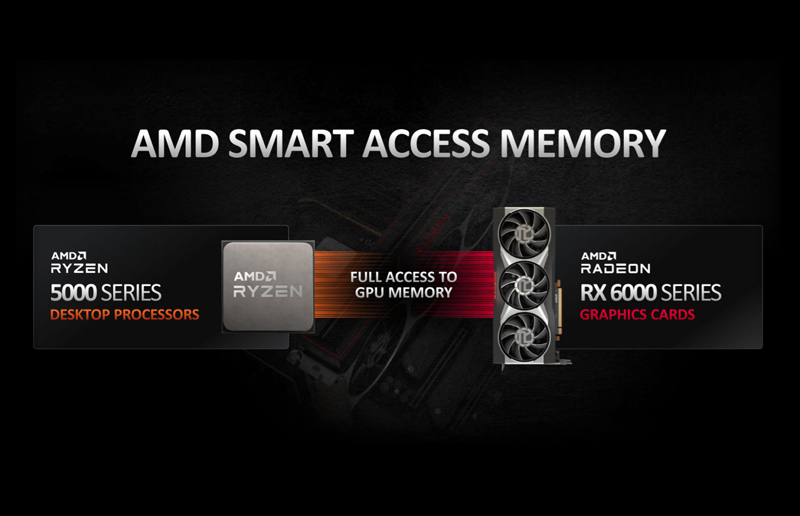 MSI released Beta BIOS for all AMD 500 Series motherboard to support SMART ACCESS MEMORY