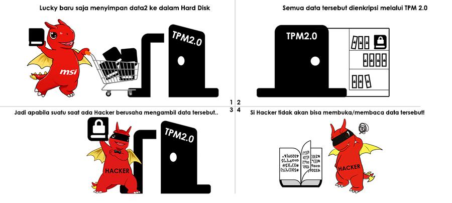 Solusi TPM 2.0
