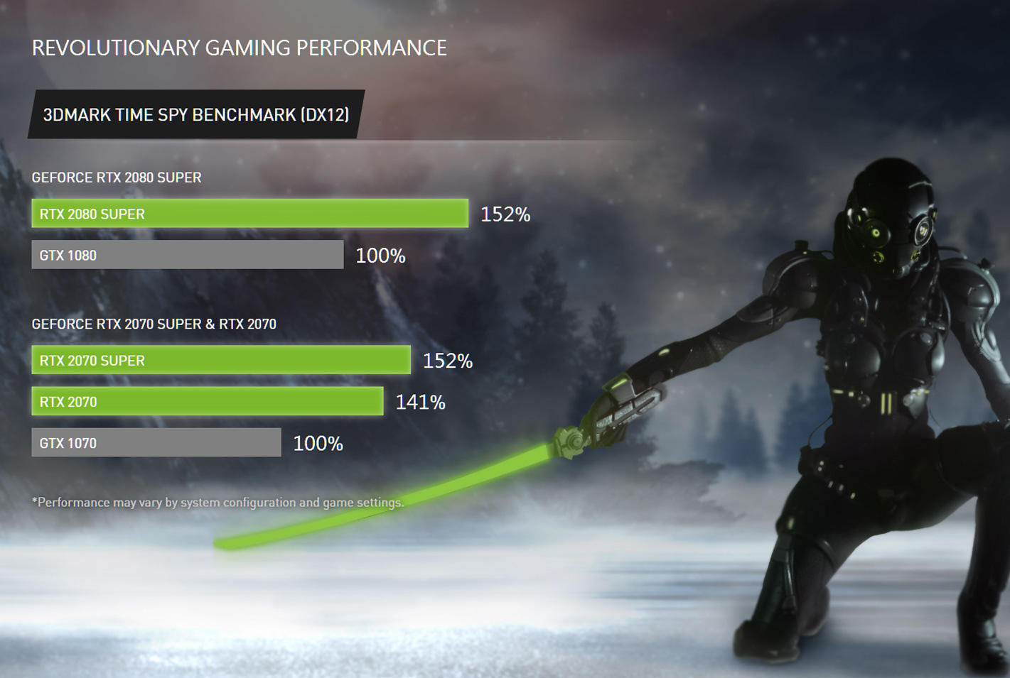 NVIDIA GS-Performance