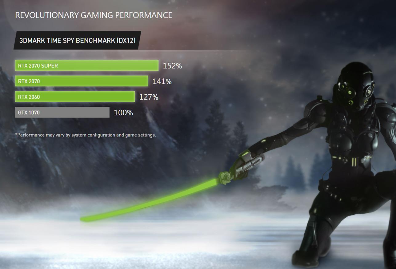NVIDIA GL75-Performance