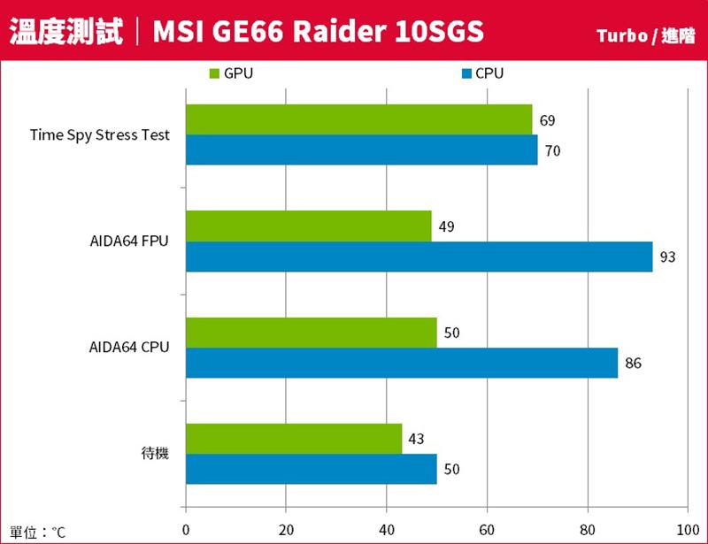 GE66 Raider