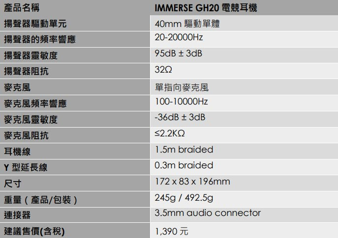 IMMERSE GH20